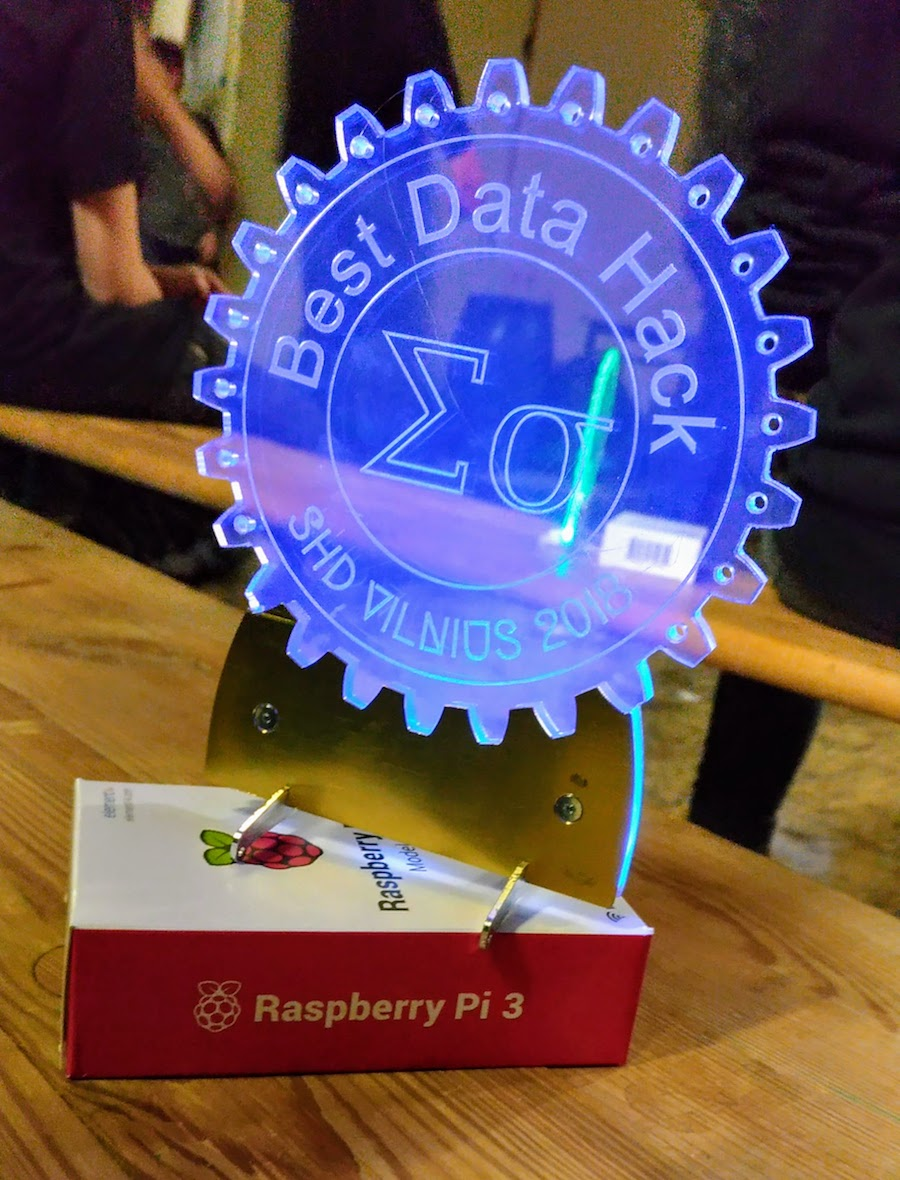 A trophy for Best Data Hack 2018 and a Raspberry Pi